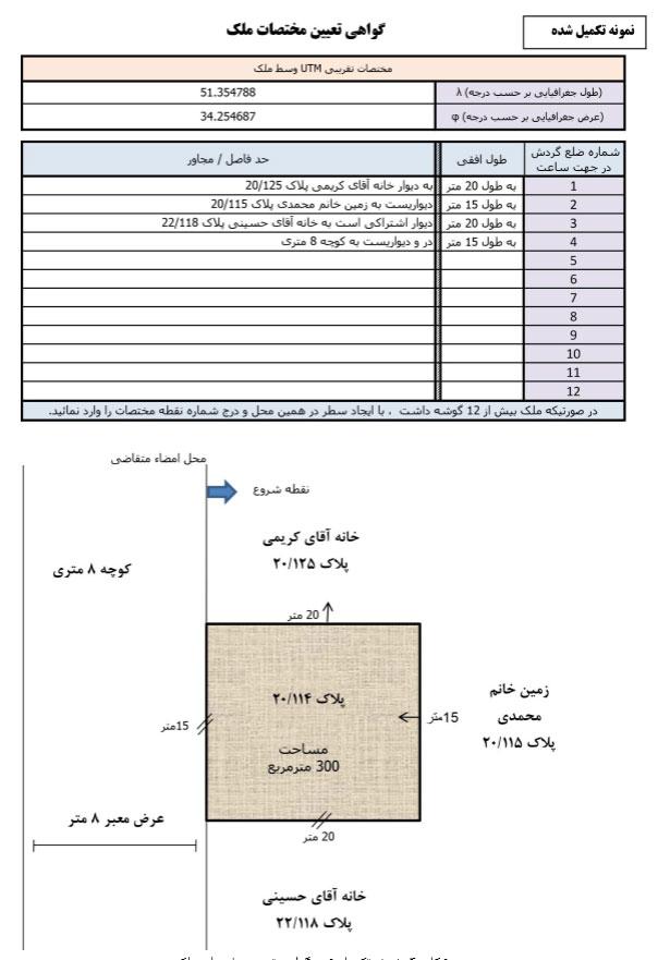 آموزش ثبت نام الکترونیکی سند مالکیت (ماده 147_قانون ثبت املاک فاقد سند شش دانگ)