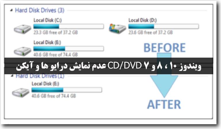 عدم نمایش درایو ها و آیکن CD/DVD ویندوز ۱۰ ، ۸ و ۷